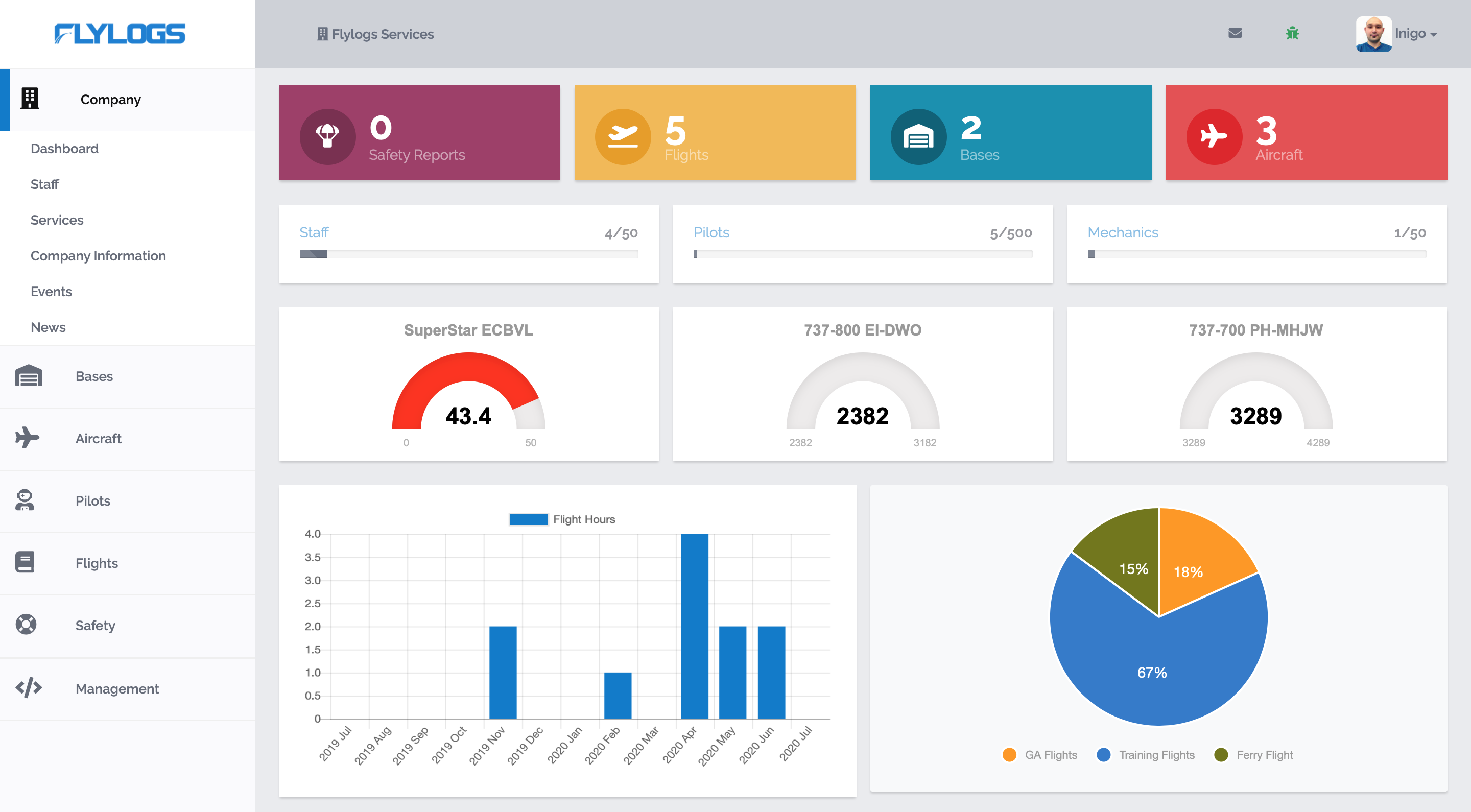 flylogs dashboard is an easy to use powerful tool